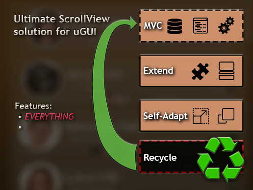 Optimized ScrollView Adapter + Playmaker support - Unity Forum