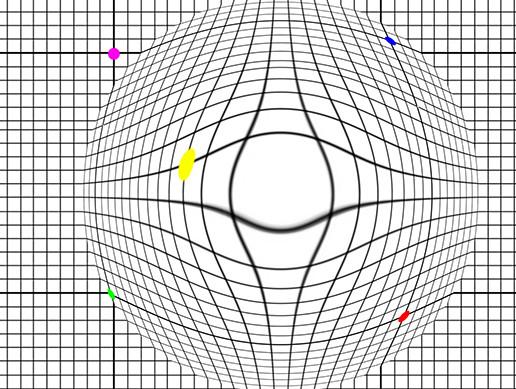 Magnifying Glass Fisheye Warp Image Effect
