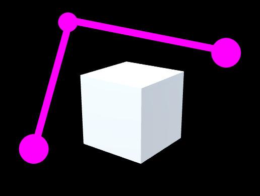 Simple Waypoint Path Follower