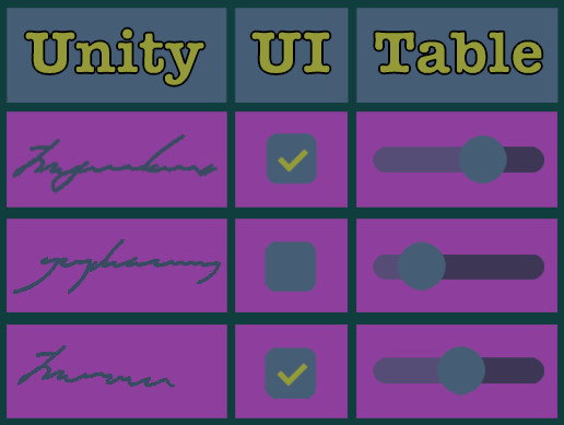 UI Table