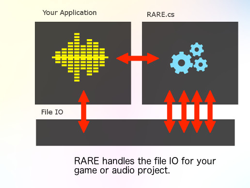 RARE - Runtime Audio Record and Export