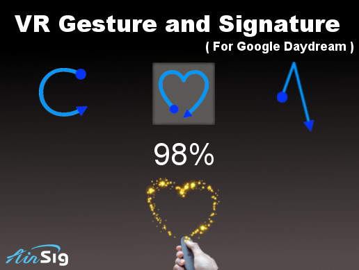 3D Motion Gesture and Signature Recognition (for Google Daydream)