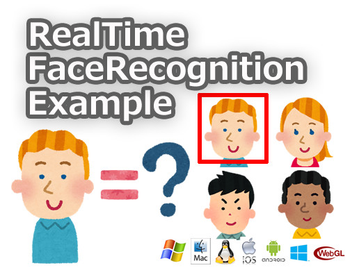 RealTime FaceRecognition Example