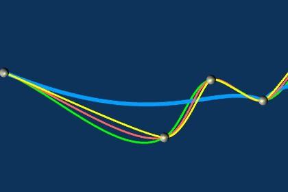 Curve Interpolations