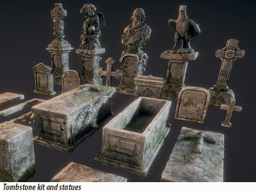 Tombstone Kit