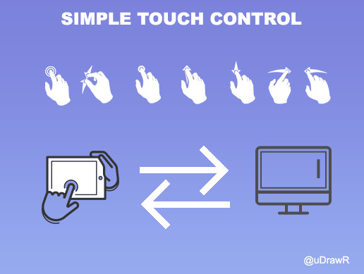 Simple Touch Control