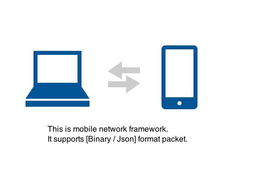 MNF (Mobile Network Framework)