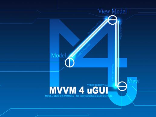 MVVM 4 uGUI