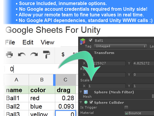 Google Sheets For Unity 2 Asset Store