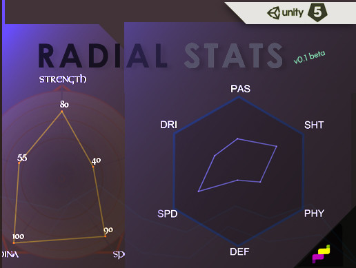 Radial Stats