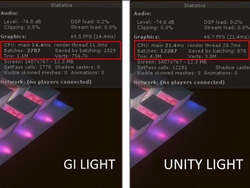 GI Light System
