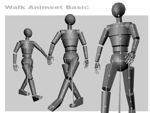 Walk Animset Basic