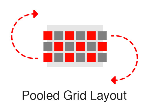 Pooled Grid Layout - fast scrollable grid with reusable cells