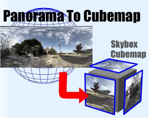 Panorama To Cubemap - Asset Store