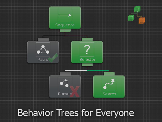 Behavior Designer - Behavior Trees for Everyone