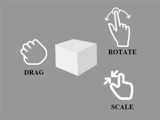 Drag Scale Rotate control model