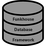 Funkhouse Database Framework