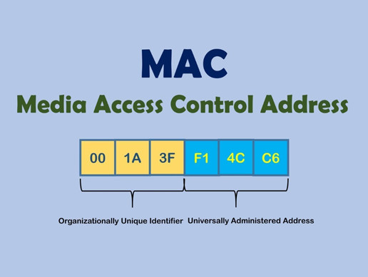 Find MAC address on Android