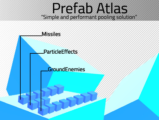 Prefab Atlas - pooling and organization