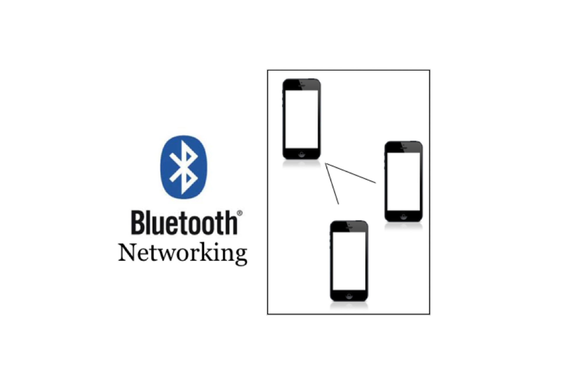 Bluetooth Networking for iOS, tvOS and Android