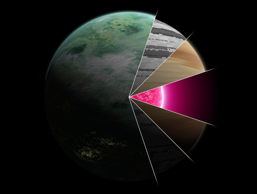 Procedural Planets and Stars