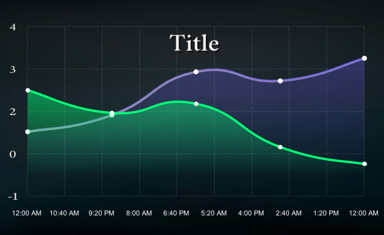 Graph And Chart - Asset Store