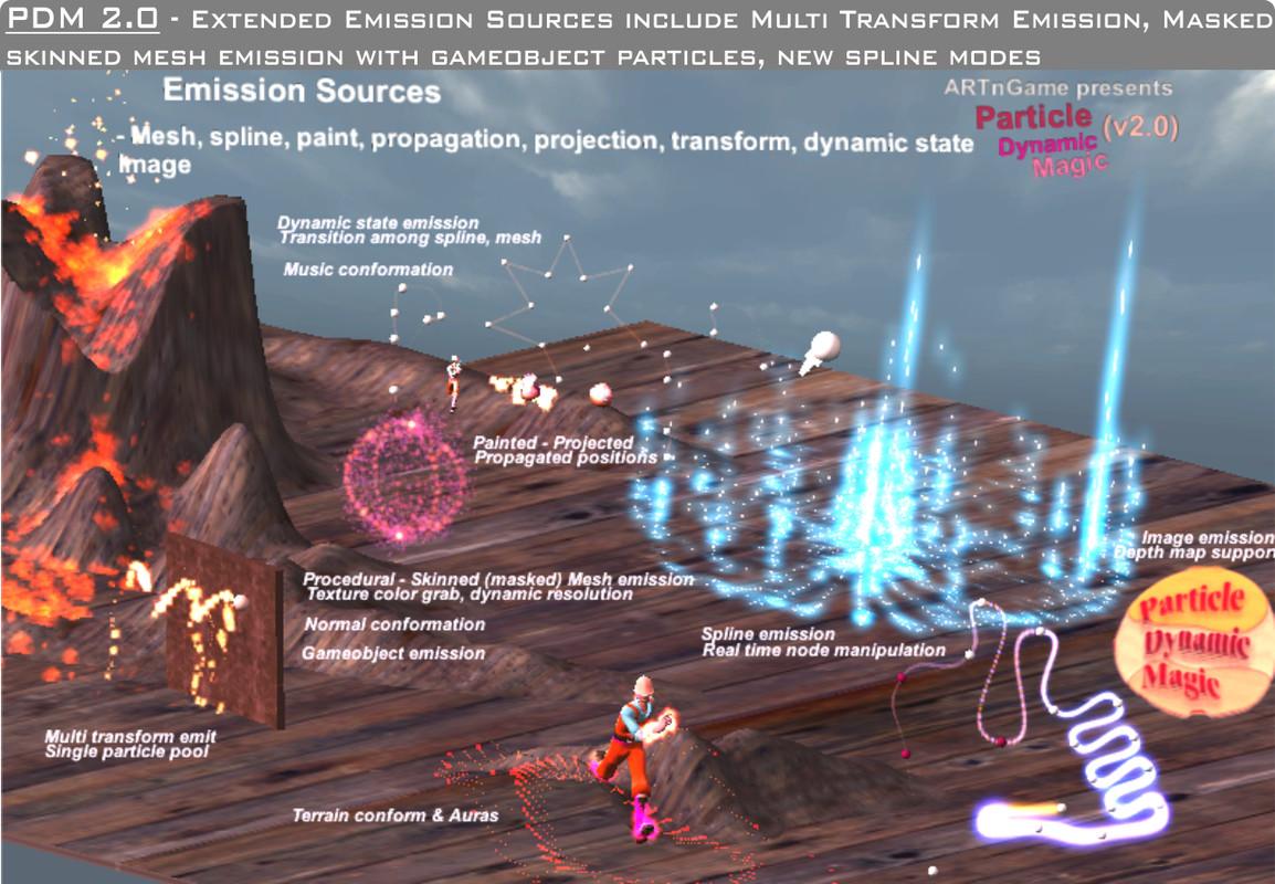 Particle Dynamic Magic 2: Decal, Spline, AI Particles