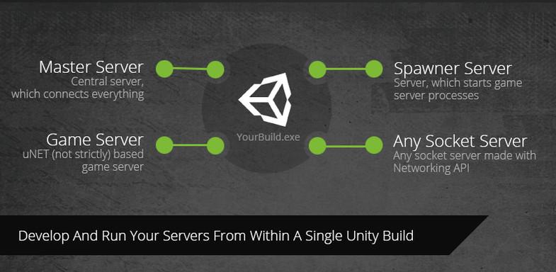 Master Server Framework - Asset Store