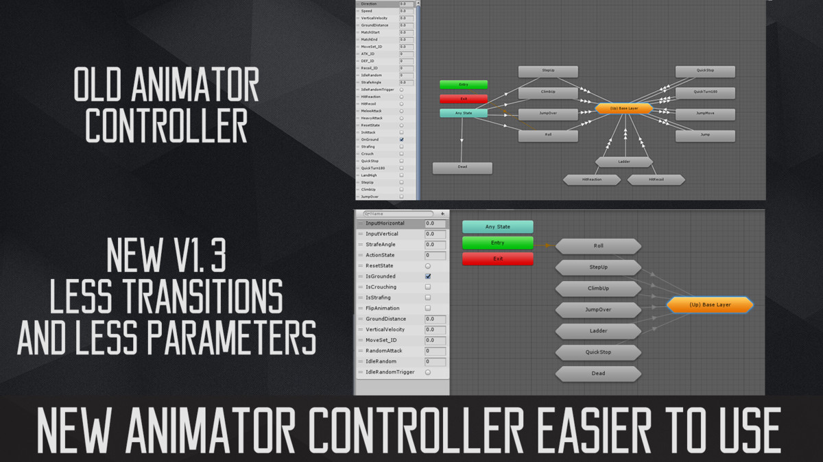 Third Person Controller - Basic Locomotion Template - Asset