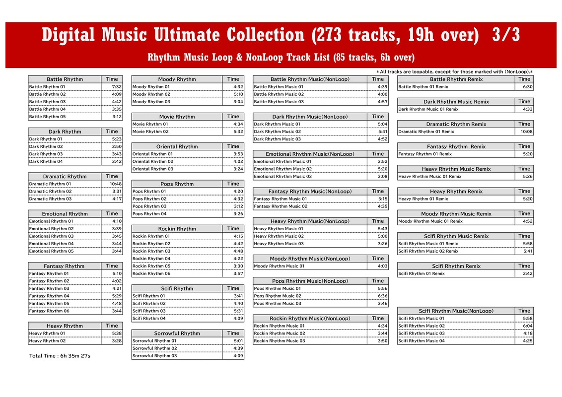 Digital Music Ultimate Collection