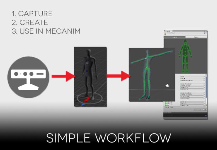 Cinema Mocap 2 - Markerless Motion Capture - Asset Store