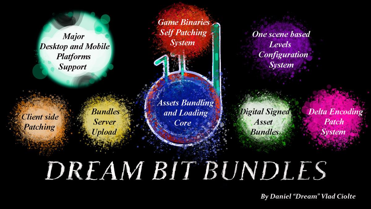 Dream Bit Bundles - Asset Store