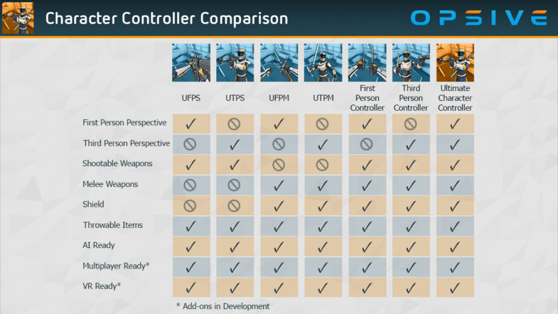 [UNITY ASSET] Ultimate Character Controller v2 0 5 (Best package