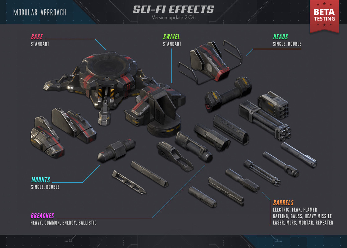 Sci-Fi Effects - Asset Store