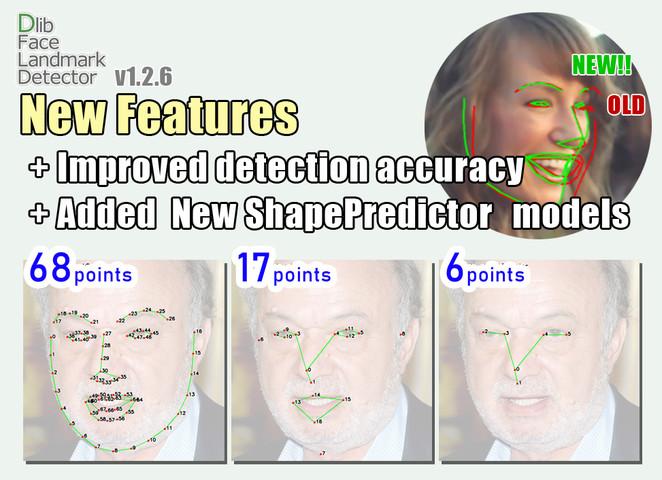 c01566c0 4041 46c2 89b9 495237e065d6 scaled - Dlib FaceLandmark Detector v1.2.6 - unity人脸检测器